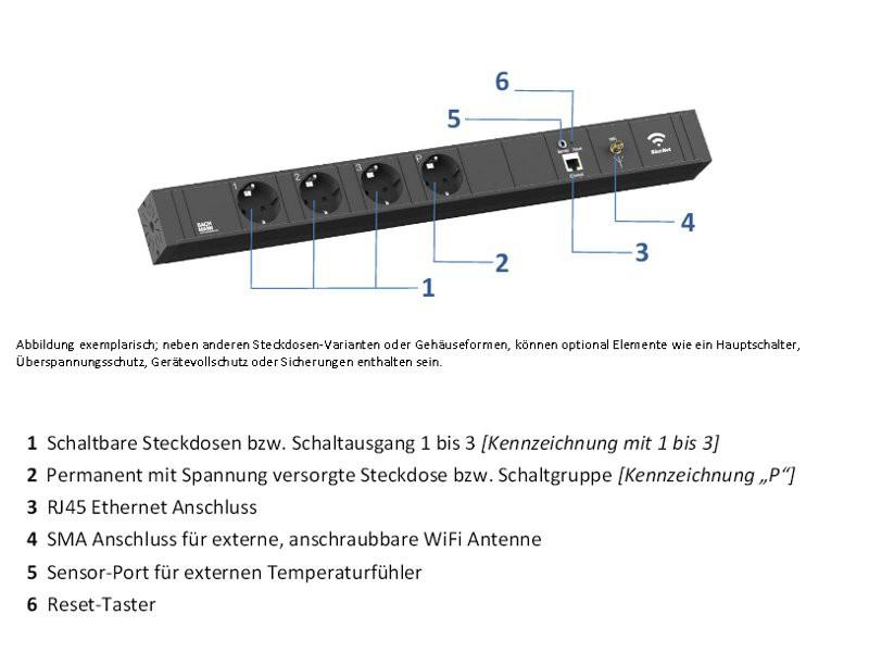 Erfreut Verdrahtung Einer Geschalteten Steckdose Bilder - Der ...