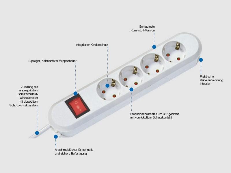 Bachmann SMART, 6x Steckdose Schalter Zuleitung 1,5m, 381.150K