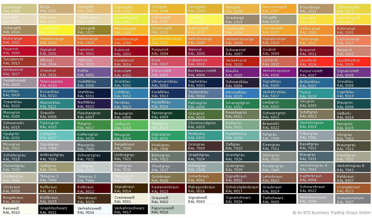 Ral farbe die neuesten innenarchitekturideen - Ruckwand kuche acryl ...